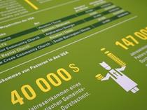 Überseemuseum Bremen Ausstellung Amerika Infografiken